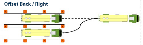 This Exercise Involves You Backing The Vehicle Around A Corner And Into E Between Two Lines Of Cones 12 Feet Apart